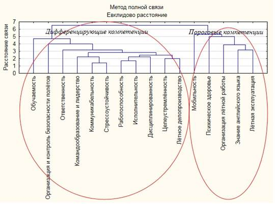 Кластерный анализ компетенций 2.jpg