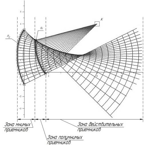 Рис. 5(1).jpg