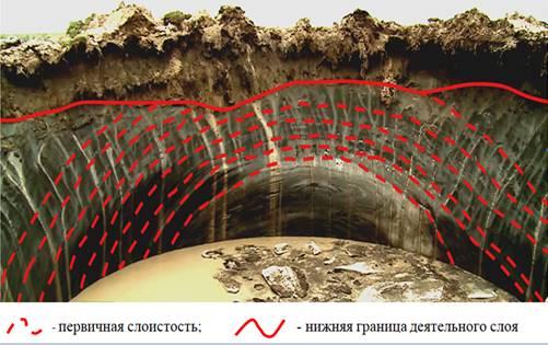 http://e-notabene.ru/generated/29119/index.files/image052.jpg