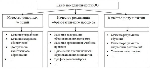 егэ по оценкам: