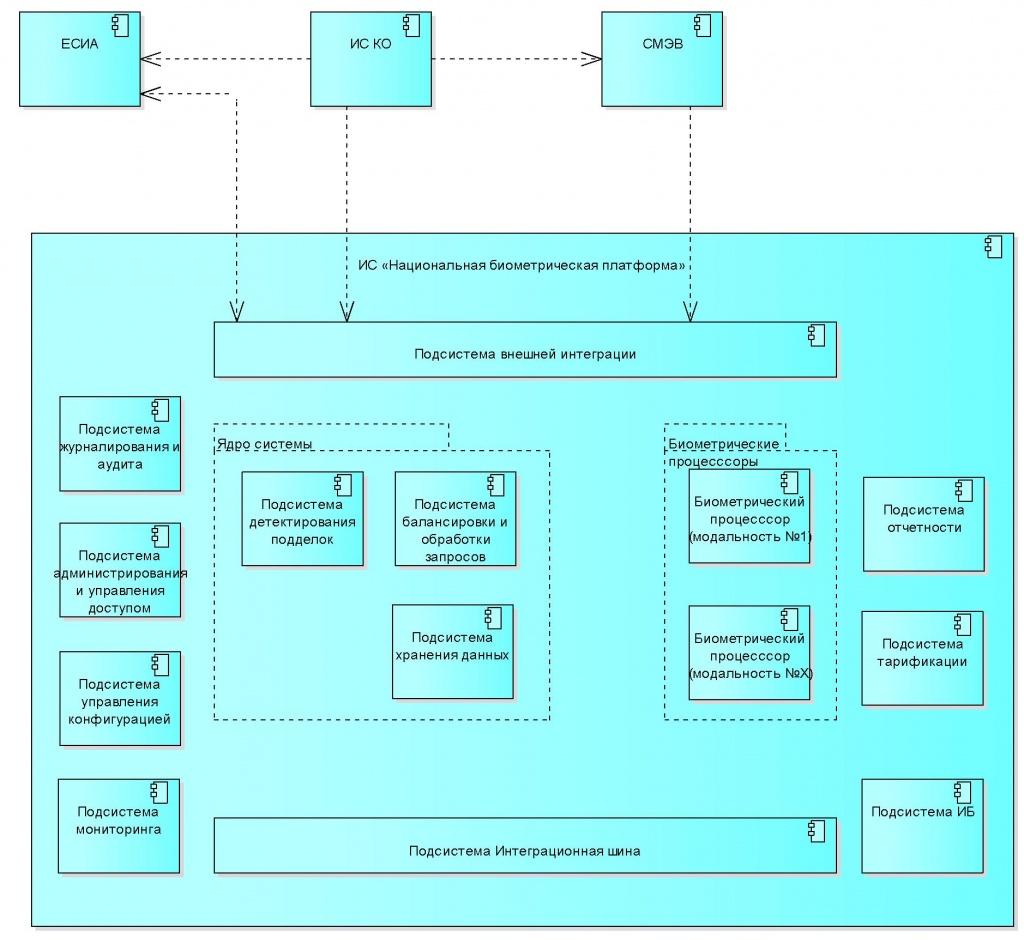 Цифровая правоохранительная деятельность на основе виртуализации оперативной обстановки