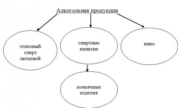 Правовой аспект в отношении алкоголизма лечение алкоголизма г.бердянск запорожская обл
